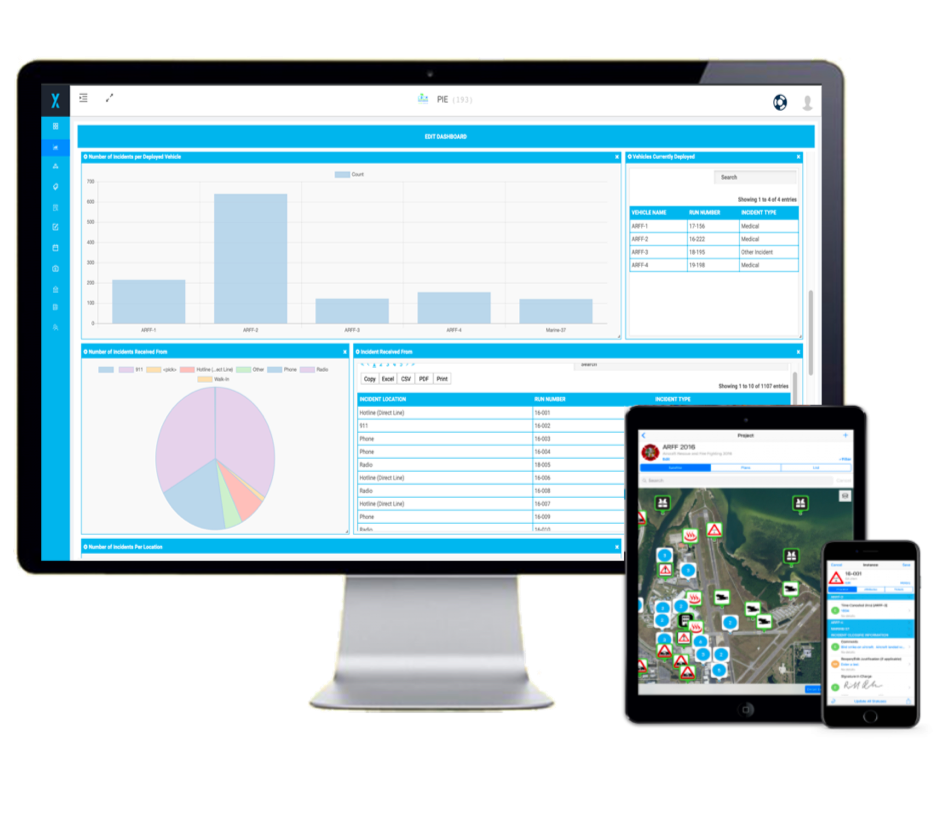 ARFF management software solution